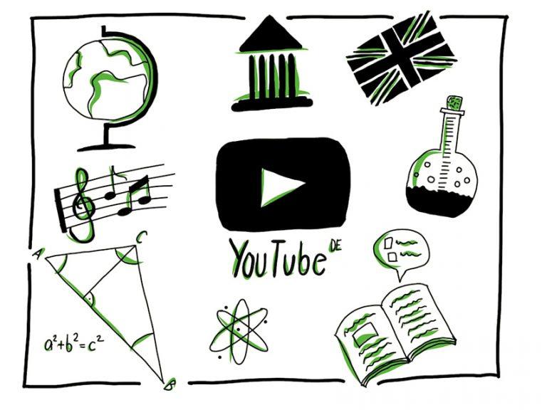 10 + 2 YouTube Kanäle, die deinem Kind jetzt beim Lernen helfen