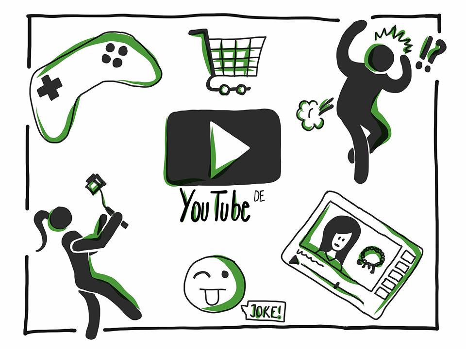 Was schaut mein Kind auf YouTube? Die beliebtesten Genres